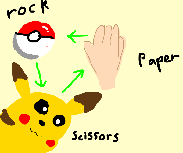 Pokémon styled rock paper scissors