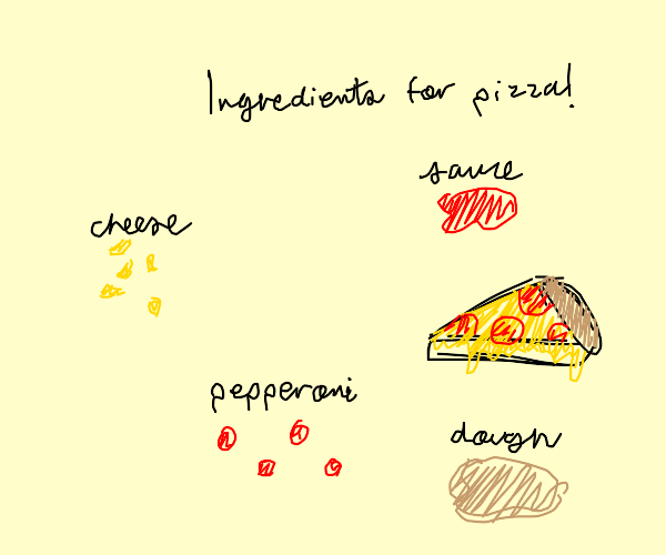 Most delicious pizza ingredients