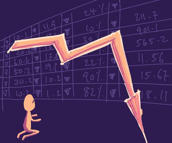 2D man falls to knees as his stocks crash