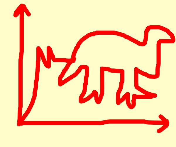 Graph Chicken