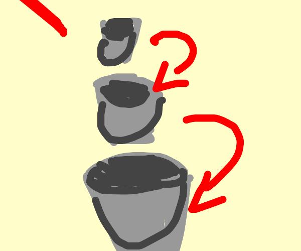 Bucketception