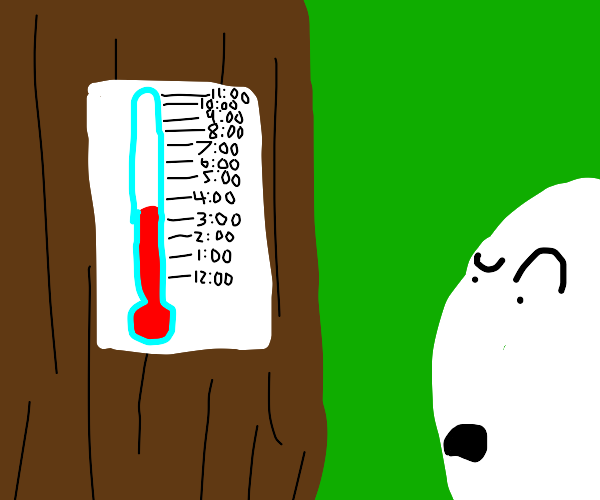 Thermometer that tells time