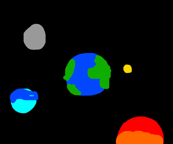 Our solar system, but wrong