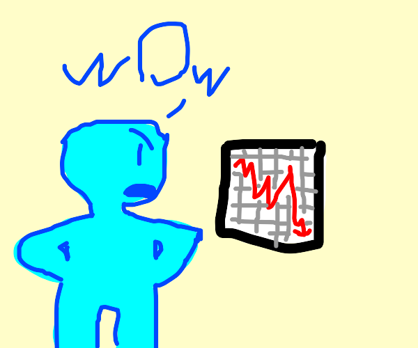 Angry blue person looking at chart