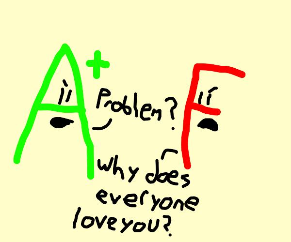 Grade Trouble: A+ vs F