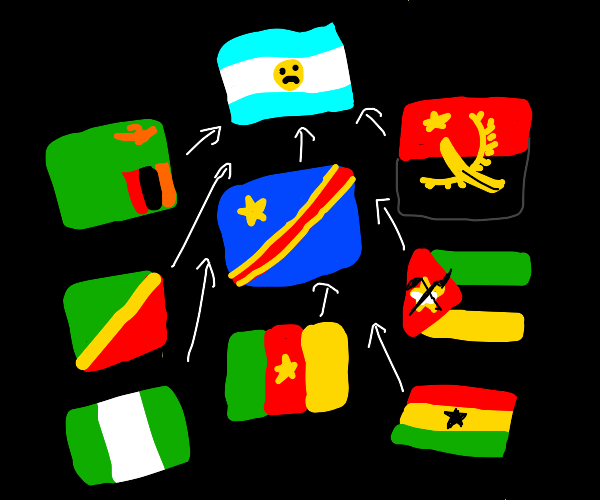 african flags (& argentina)