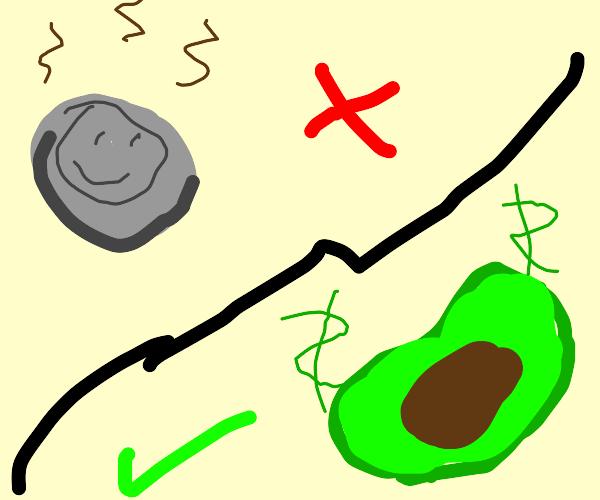 Avocado money
