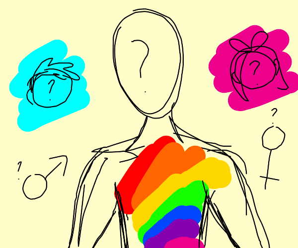 questioning gender orientation is nsfw