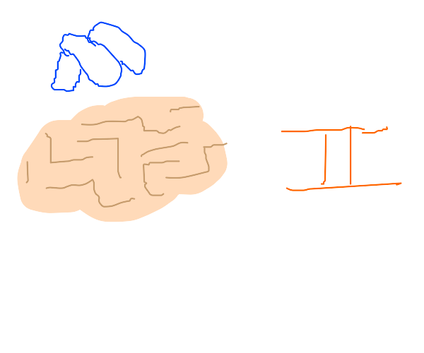 MegaMind 2