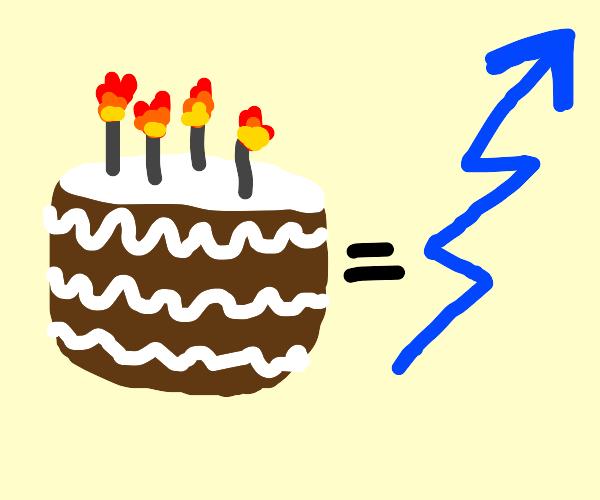 Cake sToNks