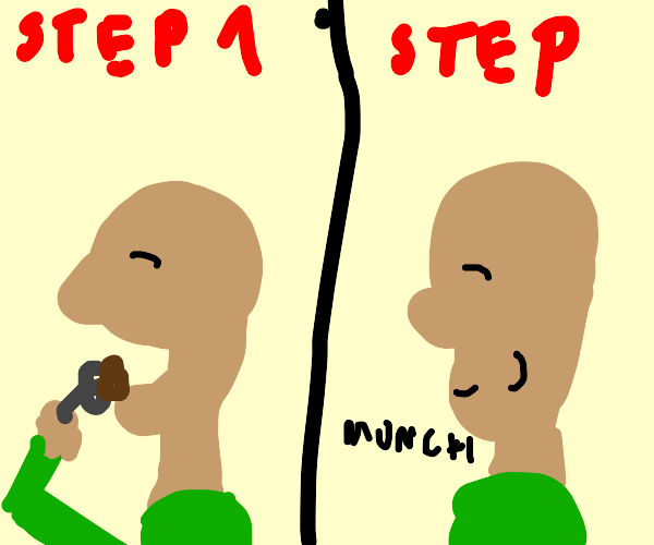 How to eat tutorial
