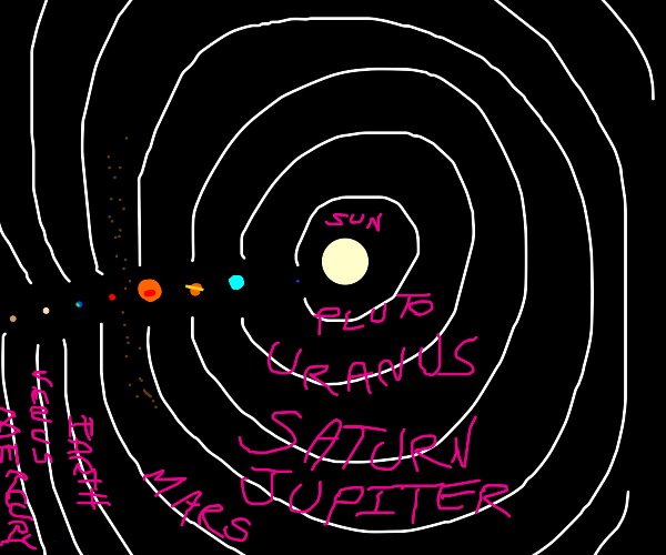 Solar system, but in reverse