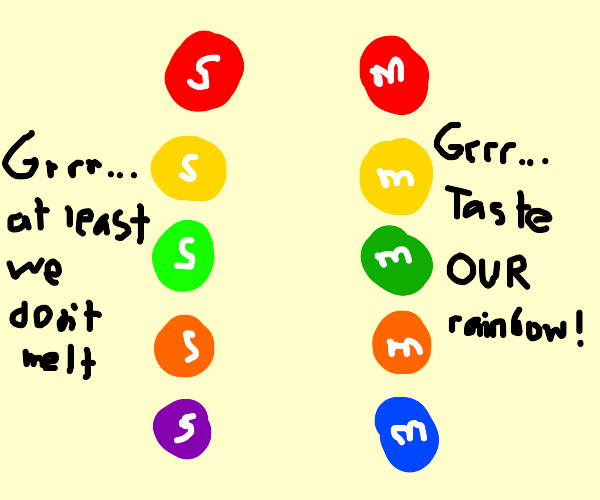 Skittles and m&ms argue