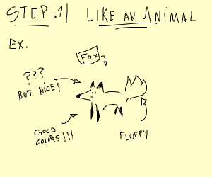 Step by step guide to being a furry