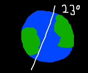 the world is tilted at 23 degrees