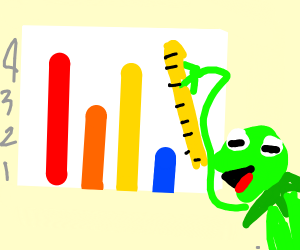 Kermit explaining a graph with a ruler
