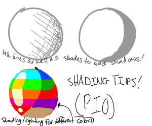 Shading tips (PIO)
