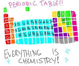 everything is chemistry