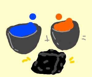 water + lava =