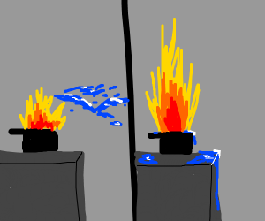 Water doesn't works to extinguish the fire