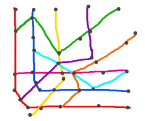 A transit map for any fictional town.