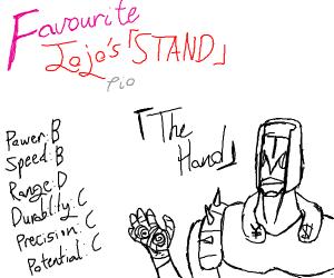 Jojo favorite stand PIO