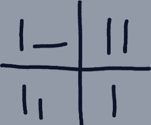 loss meme out of order