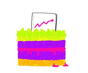 Cake graph