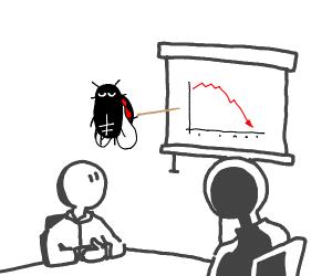 Laybug presents declining stocks