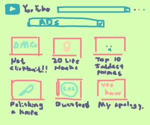 80 percent of Youtube's algorithm