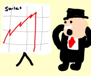 Sales graph goes up-then plummets.