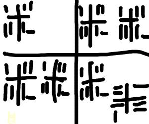 Loss memes within loss memes