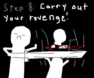 Step 7: Plot your revenge