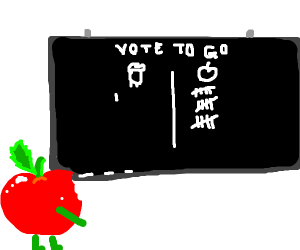 fruit get voted out