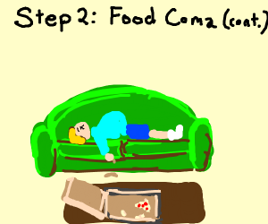 Step 1: Eat a pizza (cont.)
