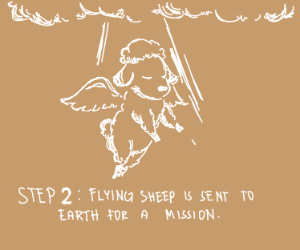 Step 1: God makes flying sheep