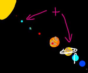Saturn and Venus
