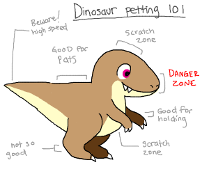 How to pet a Dinosaur Guide