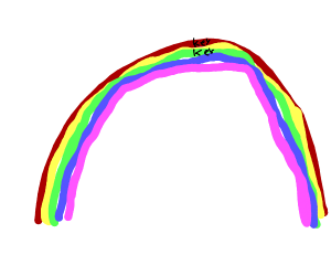Green-red in rainbow is key for white teeth
