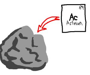 Actinium (element)