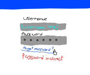 A forgotten password