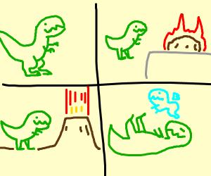 Extinction of Dinosaurs