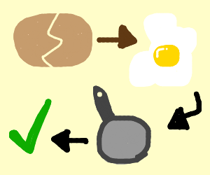 How to Fry an Egg: