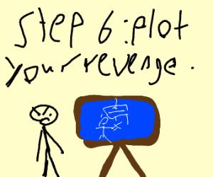 Step 5: Remember
