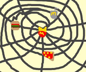 The food web
