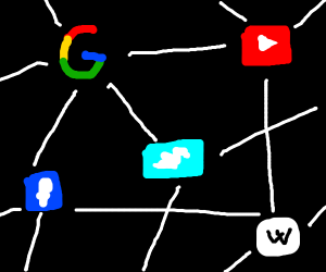 Map of the internet