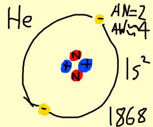 This is an atom
