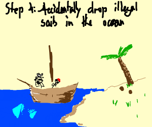 Step 3: Getting Sails in the BlackMarket