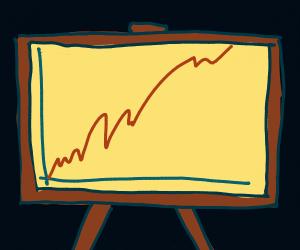 Skyrocketing Chart
