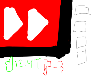YouTube Rewind but it's actually forward